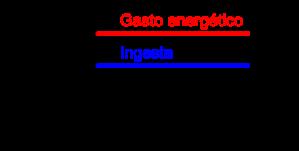 cico1