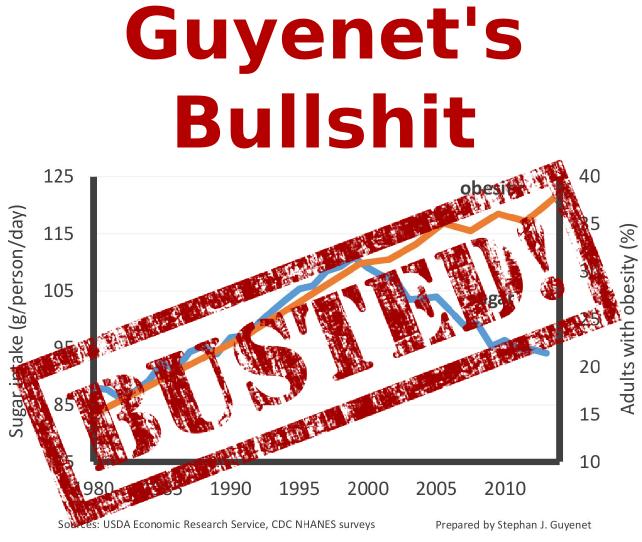 Guyenet's bullshit busted