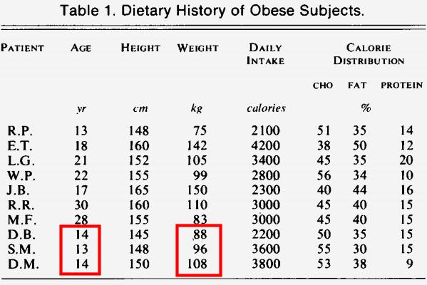 dieta hipertrofia 3800 kcal